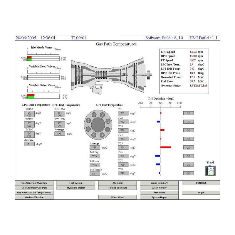 FuelPAC Gas Turbine Control System