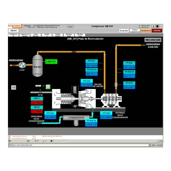 SpeedPAC Steam Turbine Control System