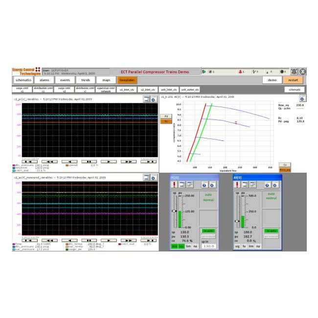 TurboPAC Turbocompressor Control System
