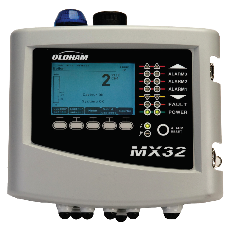 MX 32 Gas Detection Controller